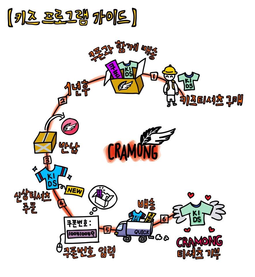 13키즈프로그램가이드.jpg